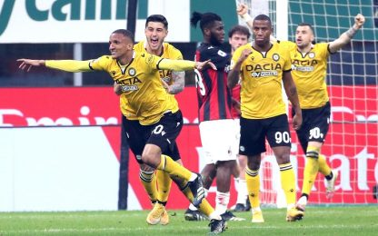 Milan-Udinese 0-1 LIVE: gol di Becao