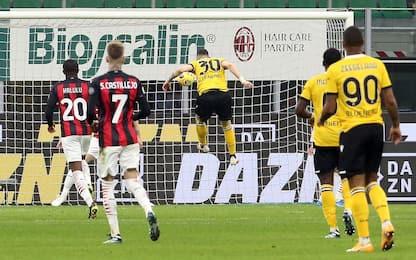 Un rigore al 96' salva il Milan: 1-1 con l'Udinese
