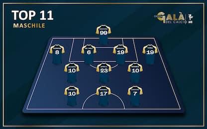 Gran Galà del Calcio: la top 11 e tutti i premiati