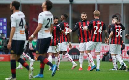 Milan-Genoa 1-0 LIVE: Rebic firma il vantaggio