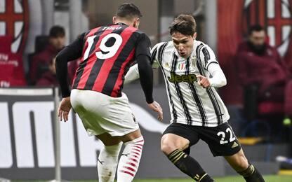 Juventus-Milan, dove vedere la partita in tv