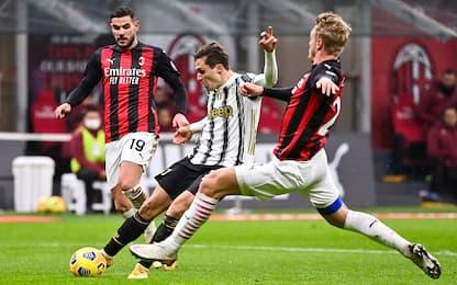 Juventus-Milan, le probabili formazioni