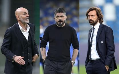 Milan, Napoli, Juve: le combinazioni Champions
