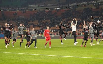 Il Milan fa 9 su 10: la miglior partenza di sempre