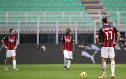 Milan in calo nel 2021: è solo 7° per punti fatti