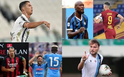 Serie A, bomber con la media gol più alta: CR7 1°