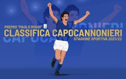 A Paolo Rossi intitolato il premio goleador di B