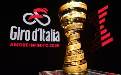 Da Budapest a Milano, ecco il Giro d'Italia 2020