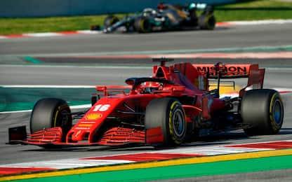 La F1 dopo i test, come stanno i team? L'analisi