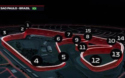 Da Leclerc a Romagnoli: la griglia di Interlagos