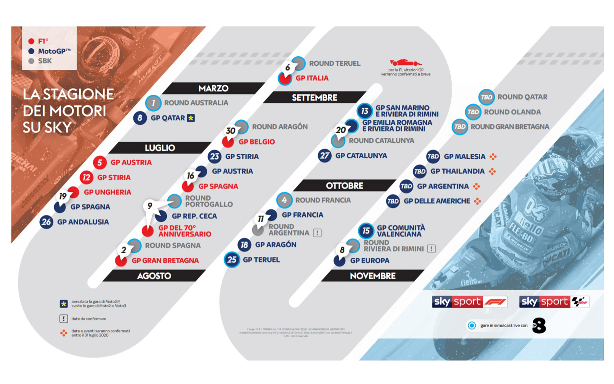La Formula 1 su Sky anche per le stagioni 2021 e 2022 | Sky Sport