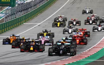 Analisi tech: cosa aspettarci dal prossimo GP?