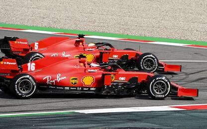 Ferrari, lavori in corso a Barcellona: l'analisi