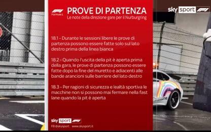Prove partenza e sanzioni: regole al Nurburgring