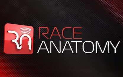 Race Anatomy, sondaggi da leggenda: VOTA QUI