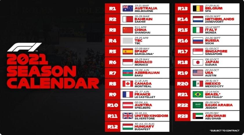 Calendario 2021 Di F1 Formula 1, calendario provvisorio del Mondiale 2021: data inizio