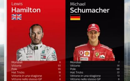 Hamilton-Schumacher, numeri a confronto. VIDEO