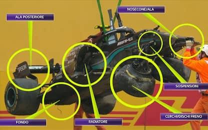 Bottas, a Imola incidente da oltre 1 mln di euro