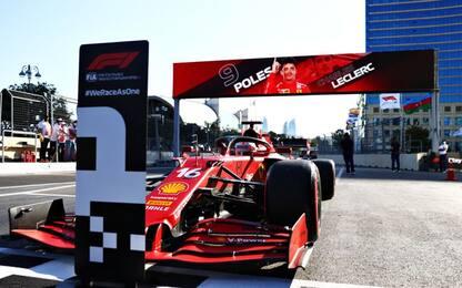 Baku e la pole di Leclerc: qui tutto è possibile