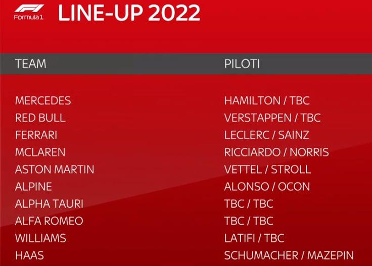 F1 line-up 2022