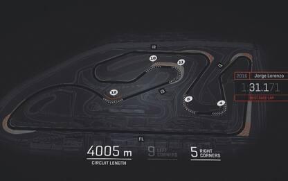 Guida al circuito: tutto sul Ricardo Tormo. VIDEO