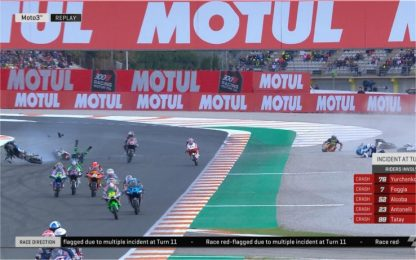 Maxi incidente in Moto3: 5 piloti coinvolti. VIDEO