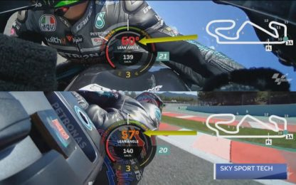 Sky Tech: confronto Morbidelli-Quartararo. VIDEO