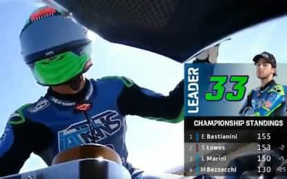 Aragon, il racconto delle gare di Moto2 e Moto3