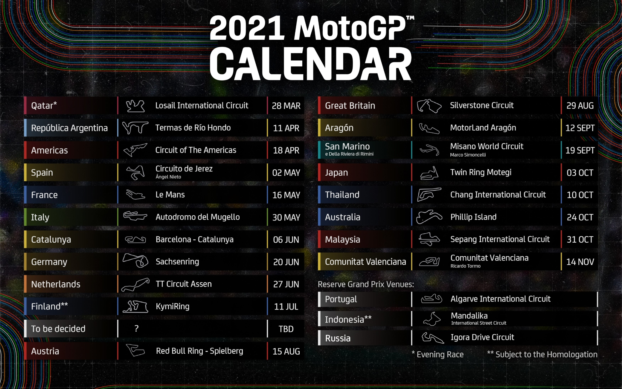 Moto 2 Calendario 2021 Calendario MotoGP 2021, la bozza con 20 GP e 3 'riserve' | Sky Sport