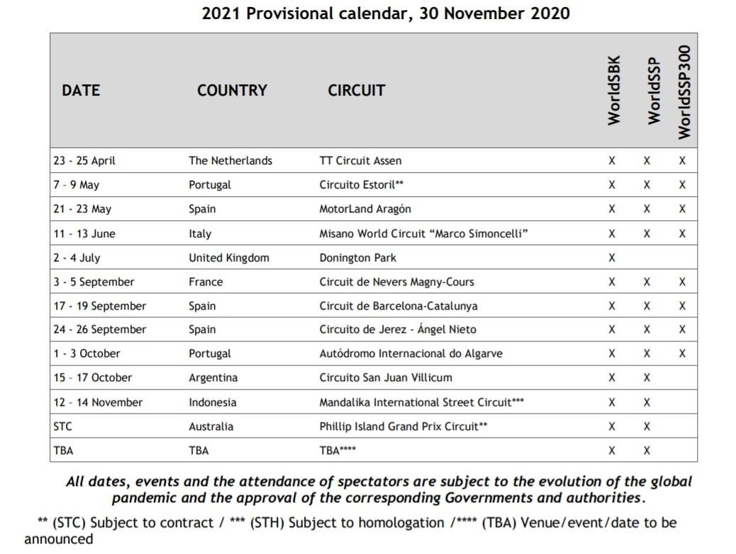 Campionato Mondiale Superbike 2021 Calendario Superbike, il calendario provvisorio del Mondiale 2021: round