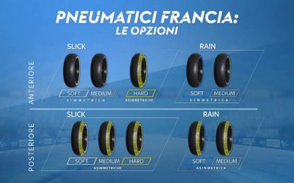 Le Mans, le gomme da usare con la pista bagnata