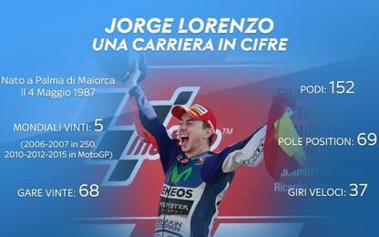 Lorenzo, una carriera da campione in 2'. VIDEO