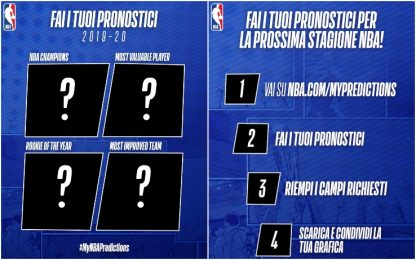 Regular season al via: fate i vostri pronostici