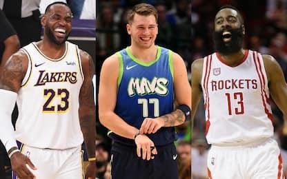 Corsa al titolo di MVP: Doncic fuori dalla top-3