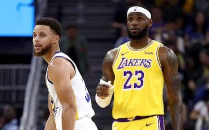 """NBA su Google: le squadre più """"cercate"""" del 2019"""