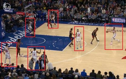 I Sixers segnano, ma sono in 6 in campo. VIDEO