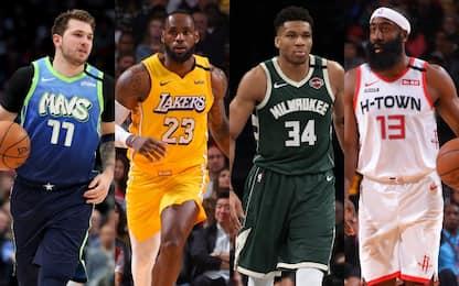 NBA, si infiamma la corsa al premio di MVP. VIDEO