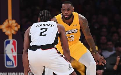 La NBA si prepara: il calendario della pre-season