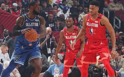 """La NBA conferma: """"L'All-Star Game resta così"""""""