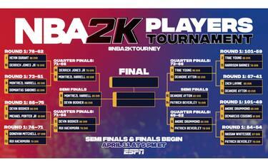 cover_torneo_2k20_semifinali