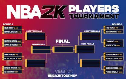 Torneo NBA2K: perdono KD e LaVine, avanza Young