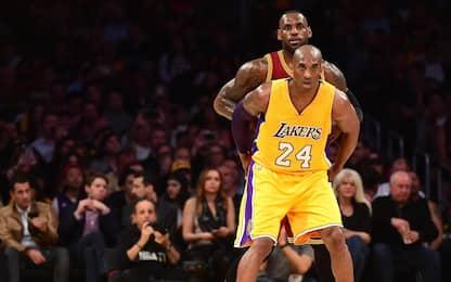 I giocatori NBA più pagati del 2015-16. CLASSIFICA