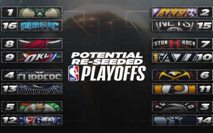 Come potrebbero essere i nuovi playoff NBA