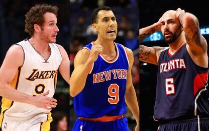 La top-5 dei giocatori più anziani all'esordio NBA