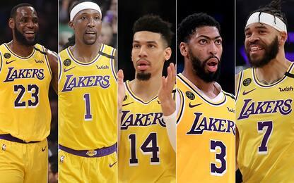 Come riparte la NBA? Quintetti squadra per squadra