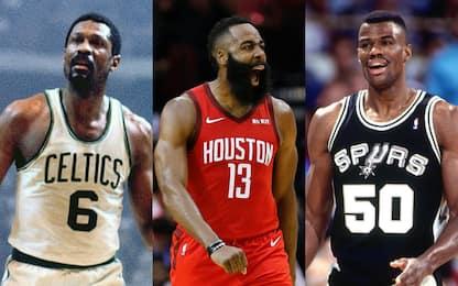 Harden&Co, i migliori mancini della storia NBA