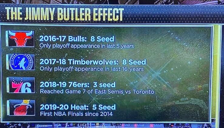 Effetto Butler