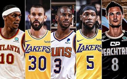 Nuovi arrivi e roster: il punto per ogni squadra