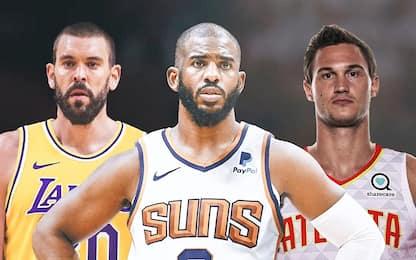 Mercato NBA: voti squadra per squadra. CLASSIFICA