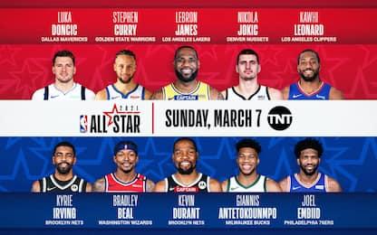 Decisi capitani e titolari per l'All-Star Game